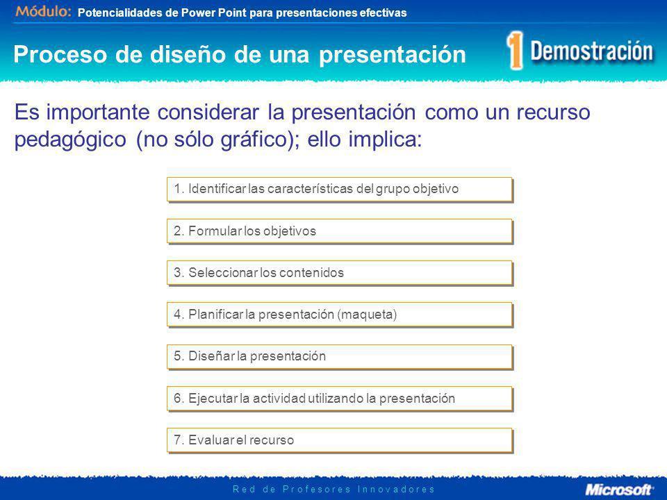 Potencialidades de Power Point para presentaciones efectivas R e d d e P r o f e s o r e s I n n o v a d o r e s Proceso de diseño de una presentación