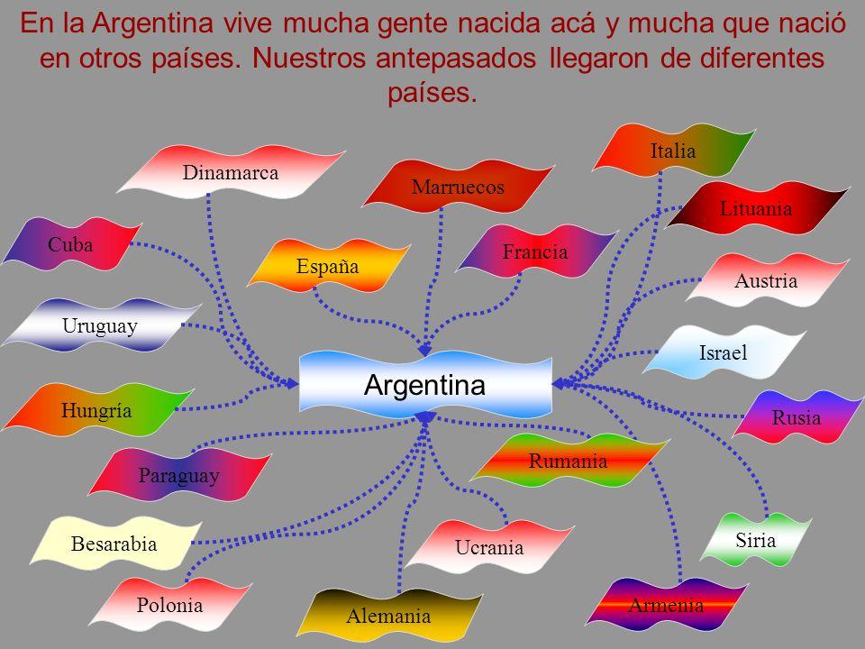 En la Argentina vive mucha gente nacida acá y mucha que nació en otros países. Nuestros antepasados llegaron de diferentes países. Argentina Paraguay