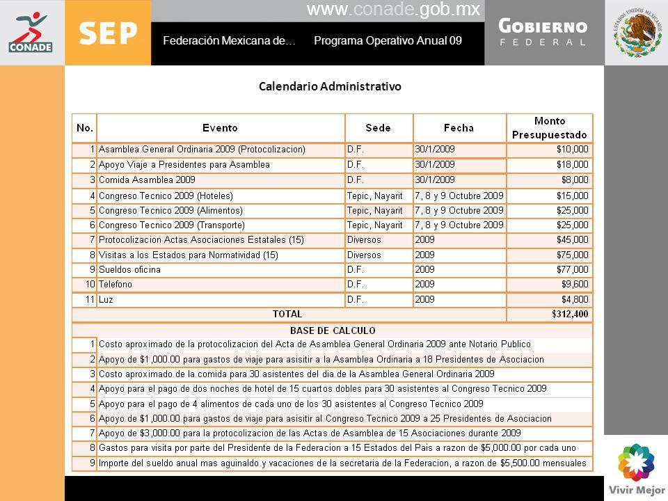 www.conade.gob.mx Calendario Administrativo Federación Mexicana de… Programa Operativo Anual 09
