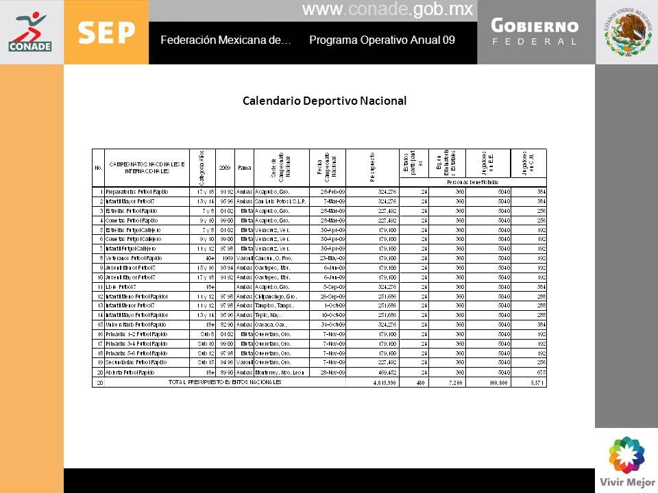 www.conade.gob.mx Calendario Deportivo Nacional Federación Mexicana de… Programa Operativo Anual 09