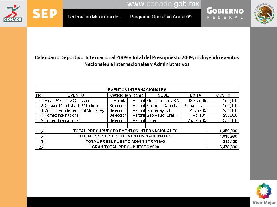 www.conade.gob.mx Federación Mexicana de… Programa Operativo Anual 09 Calendario Deportivo Internacional 2009 y Total del Presupuesto 2009, incluyendo eventos Nacionales e Internacionales y Administrativos