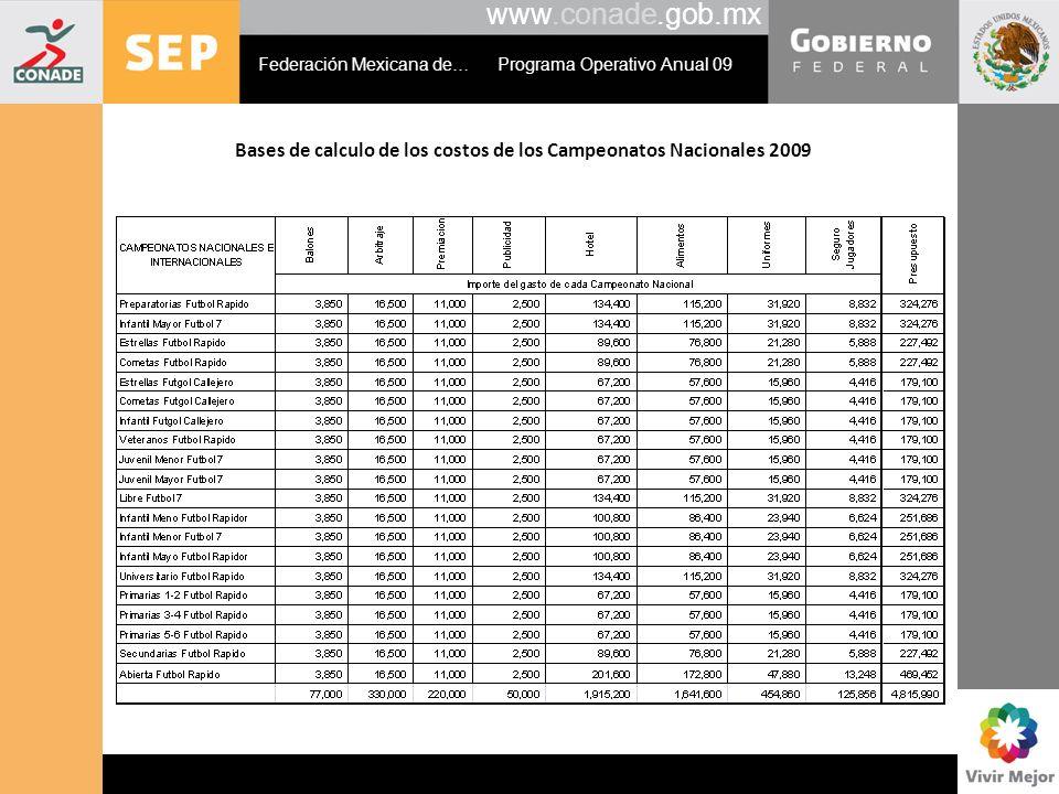 www.conade.gob.mx Federación Mexicana de… Programa Operativo Anual 09 Bases de calculo de los costos de los Campeonatos Nacionales 2009