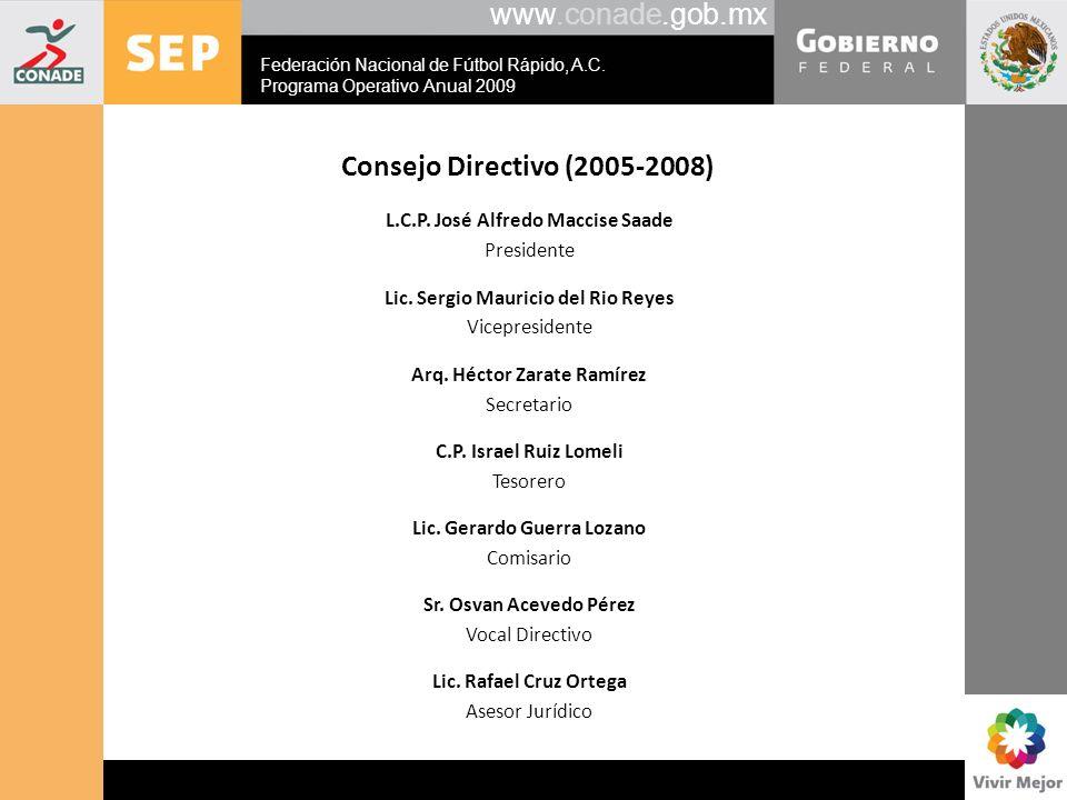www.conade.gob.mx Consejo Directivo (2005-2008) L.C.P.