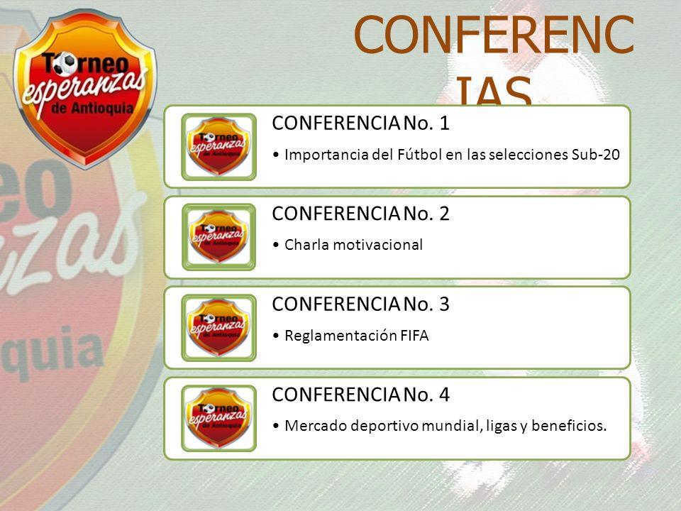 CONFERENC IAS CONFERENCIA No. 1 Importancia del Fútbol en las selecciones Sub-20 CONFERENCIA No.