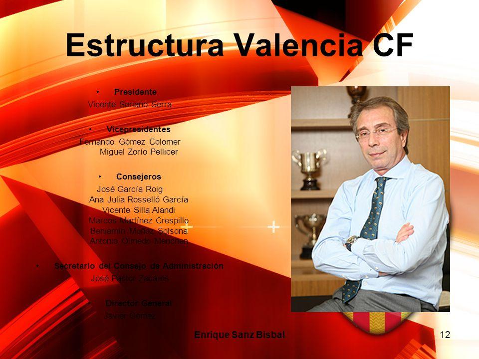 Enrique Sanz Bisbal12 Estructura Valencia CF Presidente Vicente Soriano Serra Vicepresidentes Fernando Gómez Colomer Miguel Zorío Pellicer Consejeros