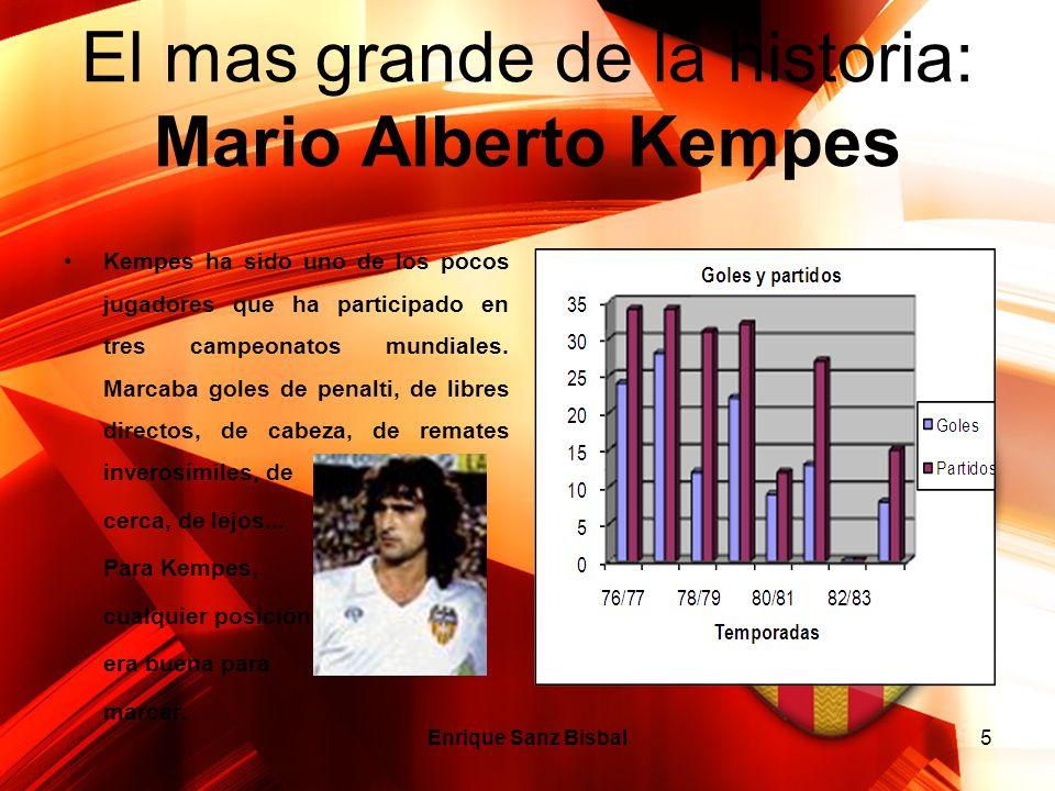 El mas grande de la historia: Mario Alberto Kempes Kempes ha sido uno de los pocos jugadores que ha participado en tres campeonatos mundiales. Marcaba