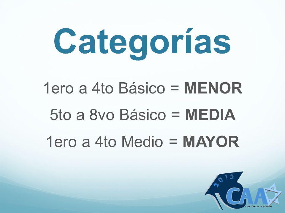 Categorías 1ero a 4to Básico = MENOR 5to a 8vo Básico = MEDIA 1ero a 4to Medio = MAYOR