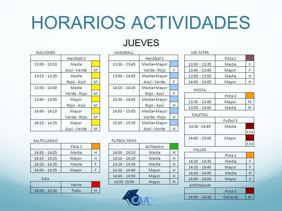 HORARIOS ACTIVIDADES NACIONES Handball 2 13:00 - 13:10Media Azul - VerdeM 13:15 - 13:25Media Rojo - AzulM 13:30 - 13:40Media Verde - RojoM 13:45 - 13:55Mayor Rojo - AzulM 14:00 - 14:10Mayor Verde - RojoM 14:15 - 14:25Mayor Azul - VerdeM HANDBALL Handball 1 13:30 - 13:45Media+Mayor Verde - RojoF 13:50 - 14:05Media+Mayor Azul - VerdeF 14:10 - 14:25Media+Mayor Rojo - AzulF 14:30 - 14:45Media+Mayor Rojo - AzulH 14:50 - 15:05Media+Mayor Verde - RojoH 15:05 - 15:25Media+Mayor Azul - VerdeH 100 MTRS Pista 1 13:30 - 13:35MediaF 13:40 - 13:45MayorF 13:50 - 13:55MediaH 14:00 - 14:05MayorH POSTA Pista 3 13:30 - 13:40MayorM 13:50 - 14:00MediaM SALTO LARGO Pista 2 14:00 - 14:05MediaH 14:10 - 14:15MayorH 14:20 - 14:25MediaF 14:30 - 14:35MayorF FIFA Yavne 14:30 - 15:30TodoH FUTBOL TENIS Anfiteatro 14:00 - 14:10MediaH 14:10 - 14:20MediaH 14:20 - 14:30MediaH 14:30 - 14:40MayorH 14:40 - 14:50MayorH 14:50 15:00MayorH AIRONMAN Pista 3 14:00 - 14:30GeneralM VALLAS Pista 1 14:30 - 14:35MediaF 14:35 - 14:40MayorF 14:40 - 14:45MediaH 14:45 - 14:50MayorH PALETAS Futbol 3 14:30 -14:45Media F/H 14:45 - 15:00Mayor F/H JUEVES
