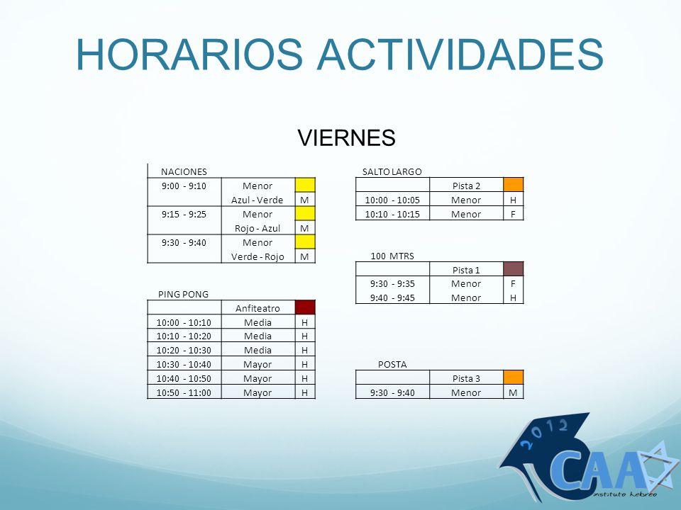 HORARIOS ACTIVIDADES PING PONG Anfiteatro 10:00 - 10:10MediaH 10:10 - 10:20MediaH 10:20 - 10:30MediaH 10:30 - 10:40MayorH 10:40 - 10:50MayorH 10:50 -