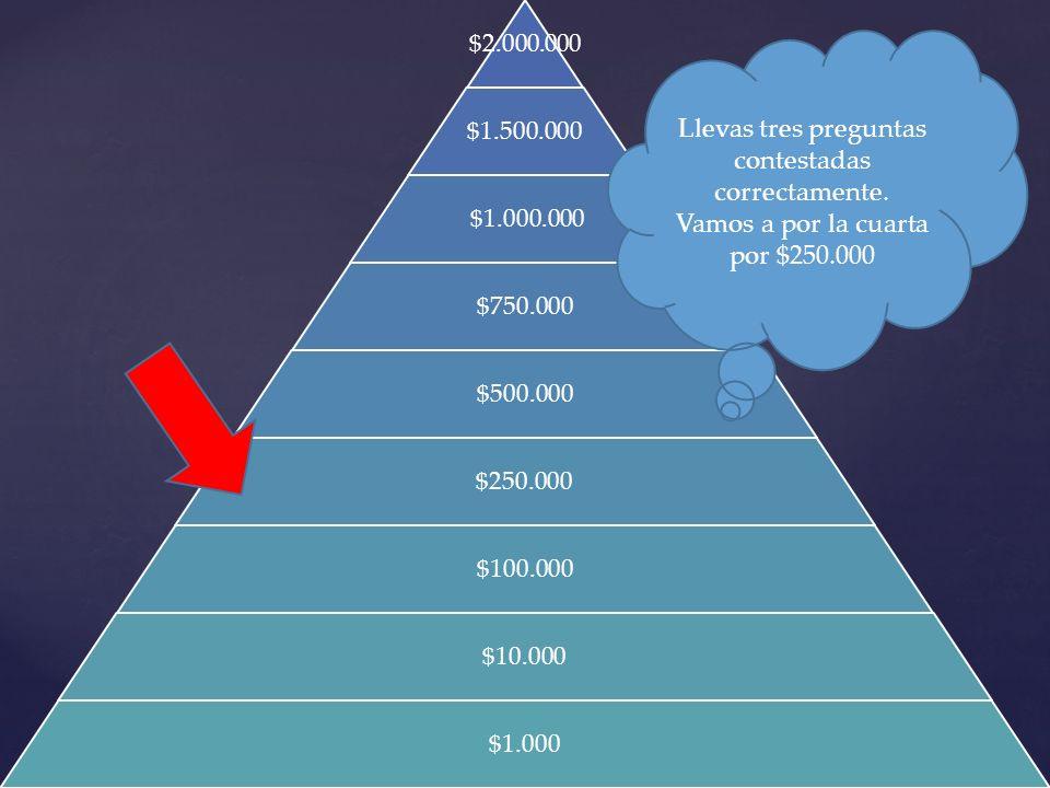 $2.000.000 $1.500.000 $1.000.000 $750.000 $500.000 $250.000 $100.000 $10.000 $1.000 Llevas tres preguntas contestadas correctamente. Vamos a por la cu
