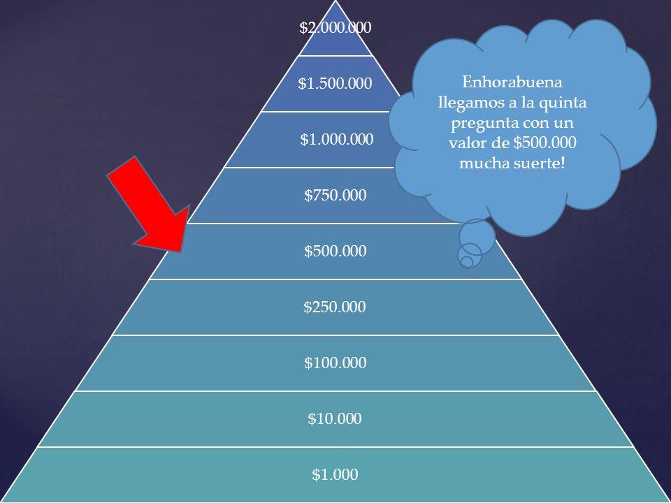$2.000.000 $1.500.000 $1.000.000 $750.000 $500.000 $250.000 $100.000 $10.000 $1.000 Enhorabuena llegamos a la quinta pregunta con un valor de $500.000