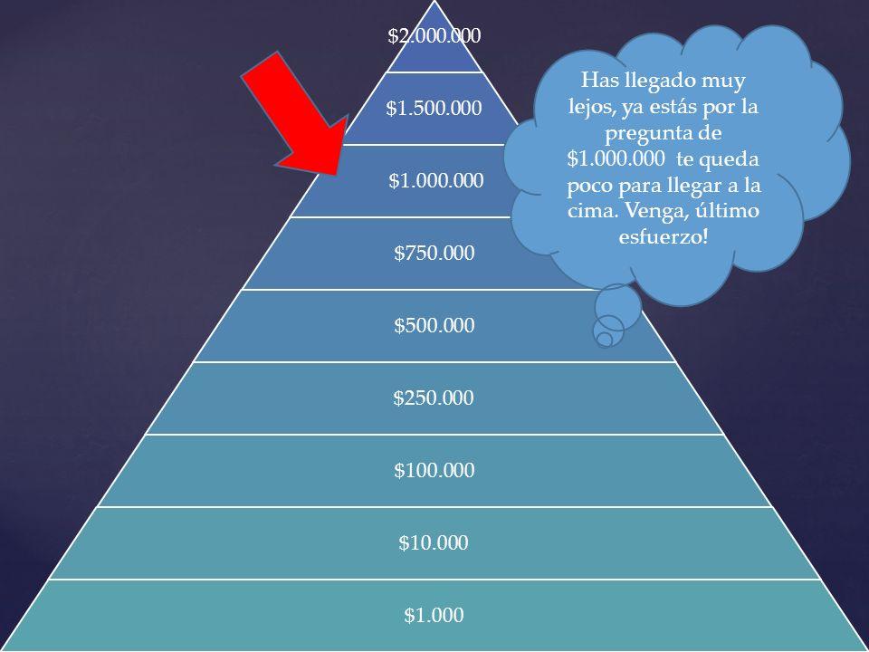 $2.000.000 $1.500.000 $1.000.000 $750.000 $500.000 $250.000 $100.000 $10.000 $1.000 Has llegado muy lejos, ya estás por la pregunta de $1.000.000 te q
