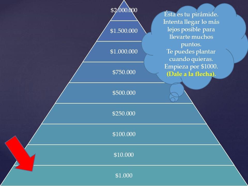 $2.000.000 $1.500.000 $1.000.000 $750.000 $500.000 $250.000 $100.000 $10.000 $1.000 Has llegado a la penúltima pregunta ya con $1.500.000 ya te queda poco para llegar a la cima.