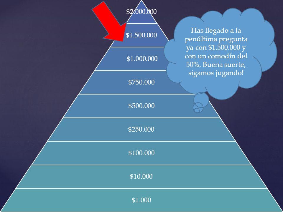 $2.000.000 $1.500.000 $1.000.000 $750.000 $500.000 $250.000 $100.000 $10.000 $1.000 Has llegado a la penúltima pregunta ya con $1.500.000 y con un com