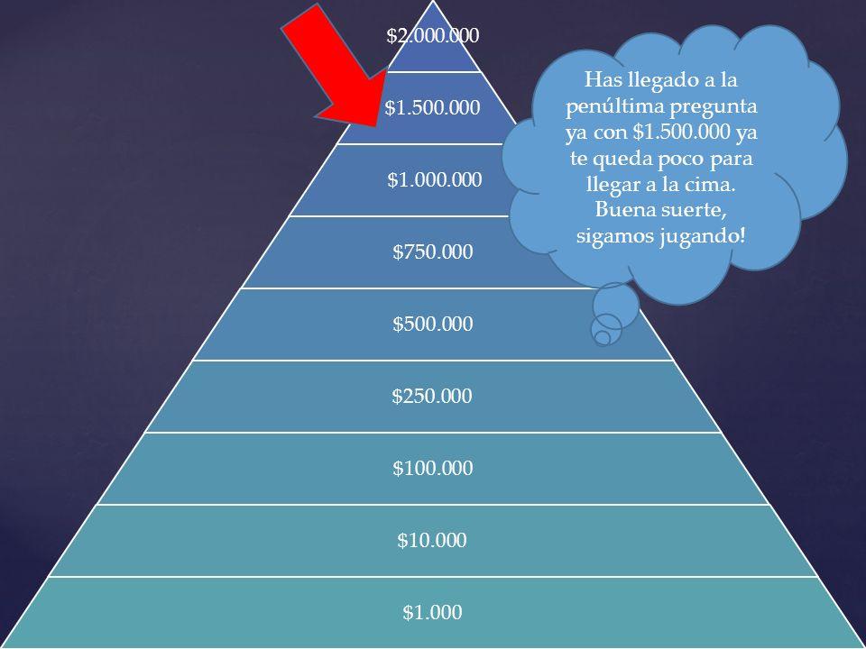 $2.000.000 $1.500.000 $1.000.000 $750.000 $500.000 $250.000 $100.000 $10.000 $1.000 Has llegado a la penúltima pregunta ya con $1.500.000 ya te queda
