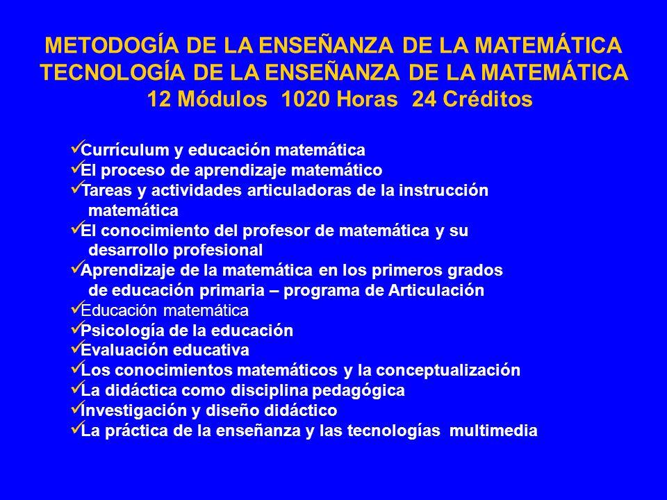 Currículum y educación matemática El proceso de aprendizaje matemático Tareas y actividades articuladoras de la instrucción matemática El conocimiento