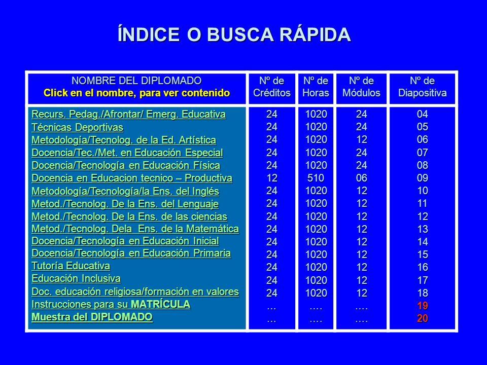 ÍNDICE O BUSCA RÁPIDA NOMBRE DEL DIPLOMADO Click en el nombre, para ver contenido Nº de Créditos Nº de Horas Nº de Módulos Nº de Diapositiva Recurs. P
