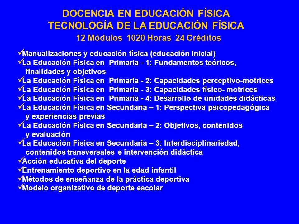 Manualizaciones y educación física (educación inicial) La Educación Física en Primaria - 1: Fundamentos teóricos, finalidades y objetivos La Educación
