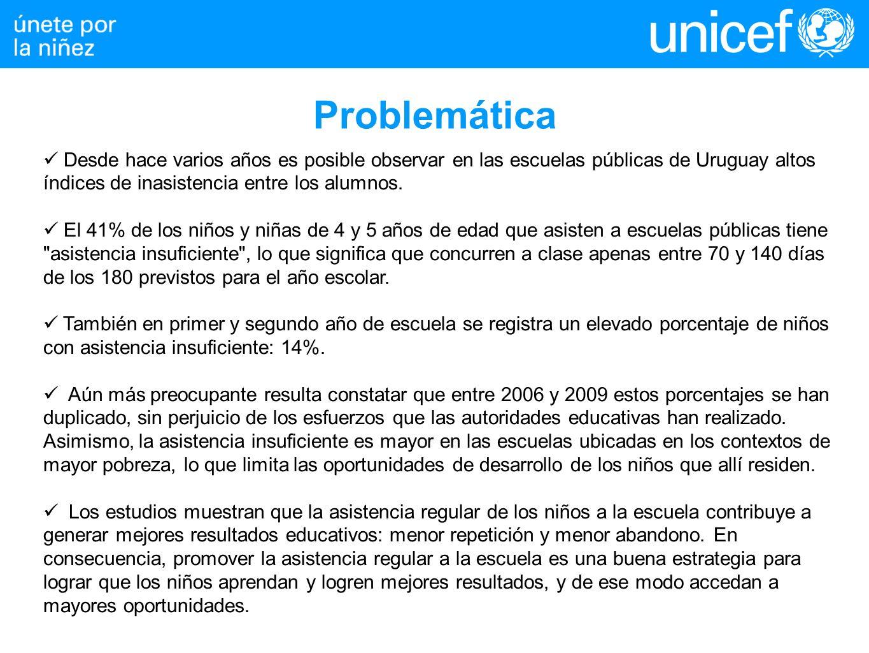Problemática Desde hace varios años es posible observar en las escuelas públicas de Uruguay altos índices de inasistencia entre los alumnos. El 41% de