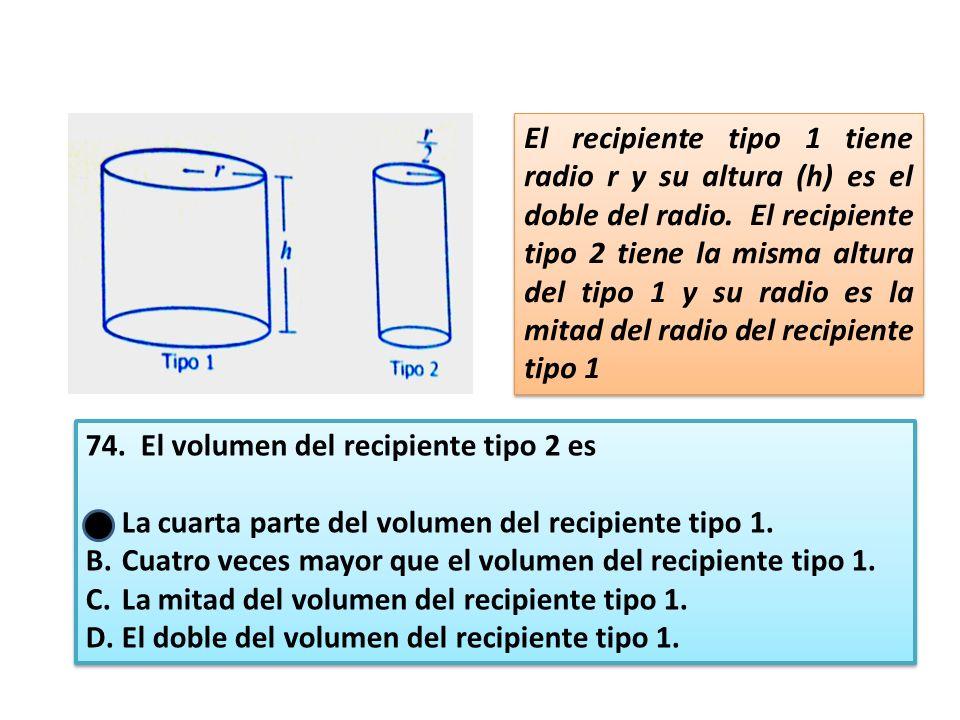 El recipiente tipo 1 tiene radio r y su altura (h) es el doble del radio. El recipiente tipo 2 tiene la misma altura del tipo 1 y su radio es la mitad