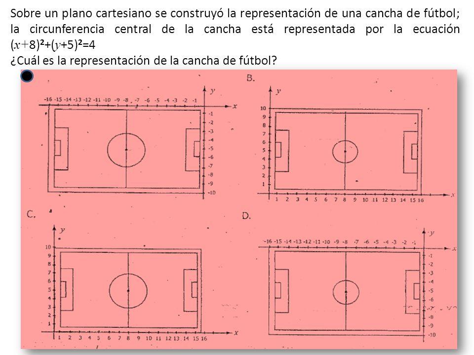 Sobre un plano cartesiano se construyó la representación de una cancha de fútbol; la circunferencia central de la cancha está representada por la ecua