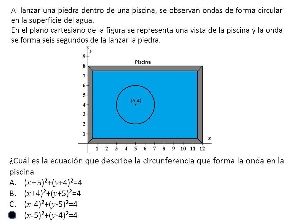 ¿Cuál es la ecuación que describe la circunferencia que forma la onda en la piscina A.( x+ 5) 2 +( y +4) 2 =4 B.( x+4 ) 2 +( y +5) 2 =4 C.( x- 4) 2 +(