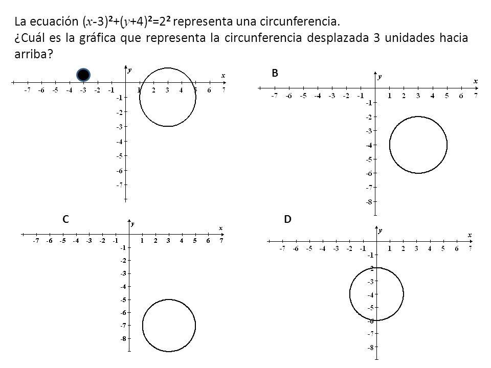 La ecuación ( x- 3) 2 +( y +4) 2 =2 2 representa una circunferencia. ¿Cuál es la gráfica que representa la circunferencia desplazada 3 unidades hacia