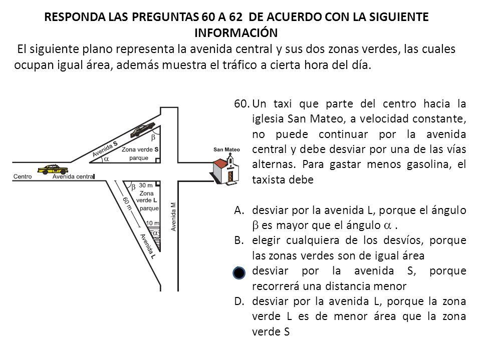 RESPONDA LAS PREGUNTAS 60 A 62 DE ACUERDO CON LA SIGUIENTE INFORMACIÓN El siguiente plano representa la avenida central y sus dos zonas verdes, las cu