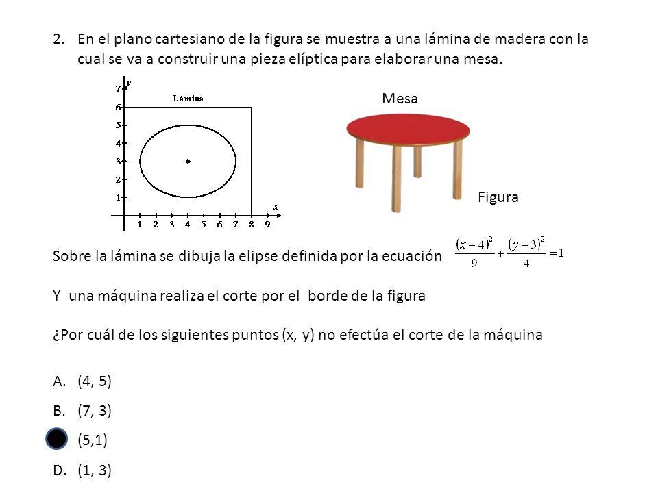 2.En el plano cartesiano de la figura se muestra a una lámina de madera con la cual se va a construir una pieza elíptica para elaborar una mesa. Mesa
