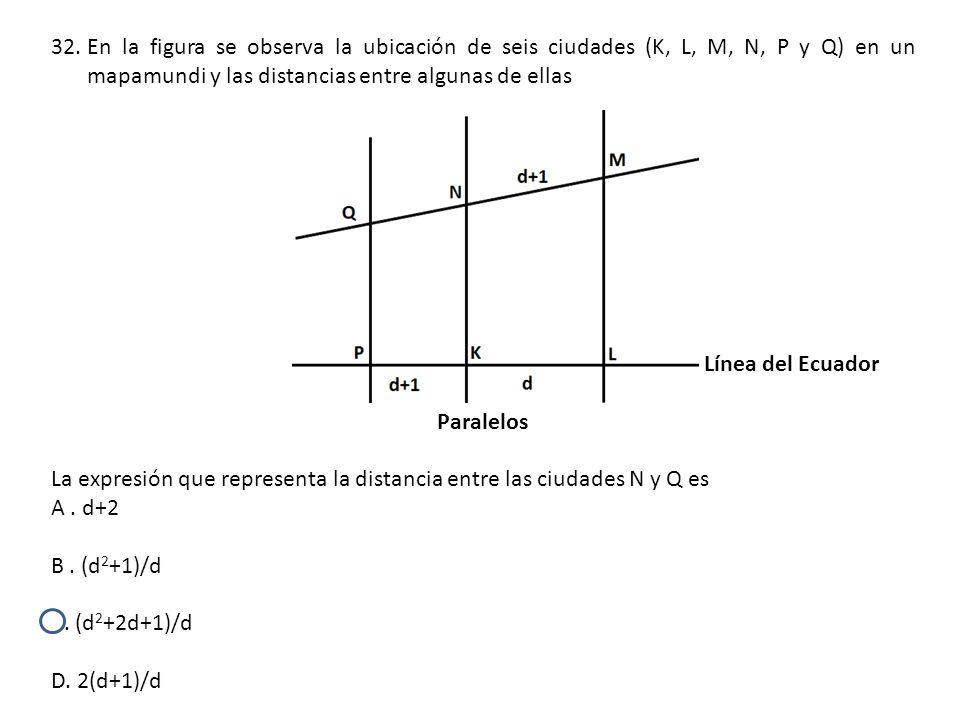 32.En la figura se observa la ubicación de seis ciudades (K, L, M, N, P y Q) en un mapamundi y las distancias entre algunas de ellas Línea del Ecuador