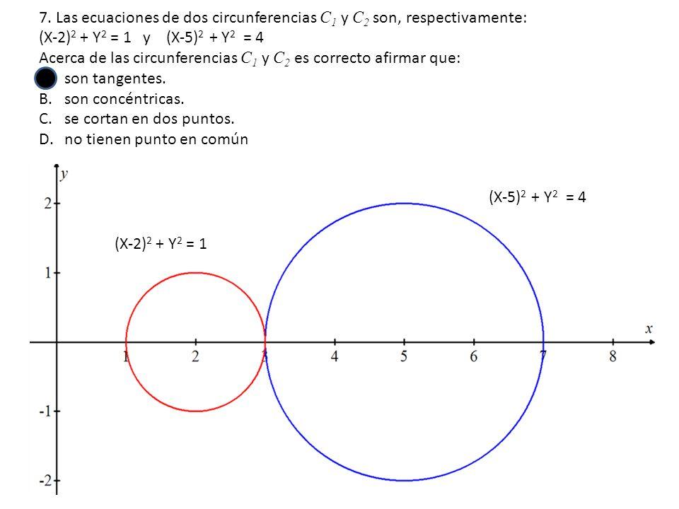 7. Las ecuaciones de dos circunferencias C 1 y C 2 son, respectivamente: (X-2) 2 + Y 2 = 1 y (X-5) 2 + Y 2 = 4 Acerca de las circunferencias C 1 y C 2