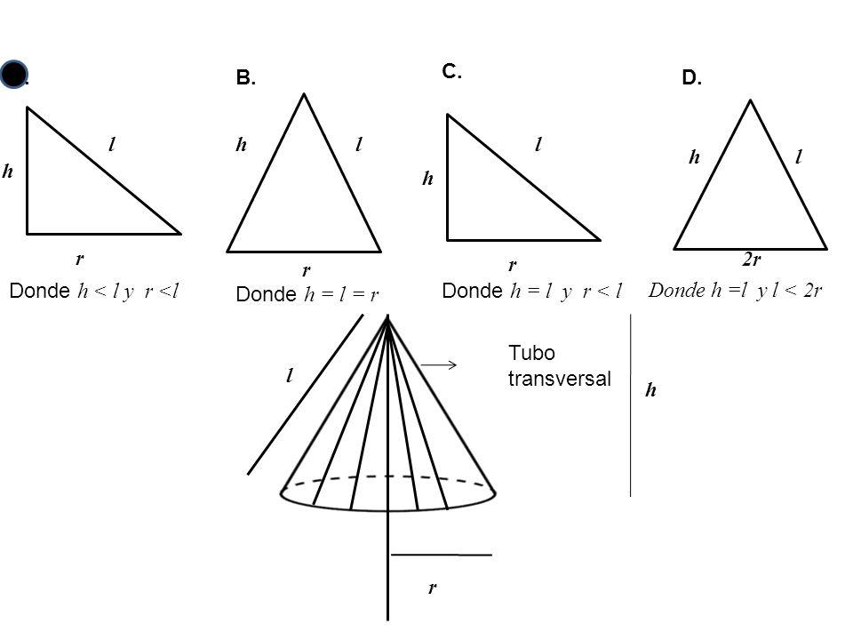 A. l h r Donde h < l y r <l C. l h r Donde h = l y r < l D. hl 2r Donde h =l y l < 2r B. r Donde h = l = r hl r Tubo transversal h l