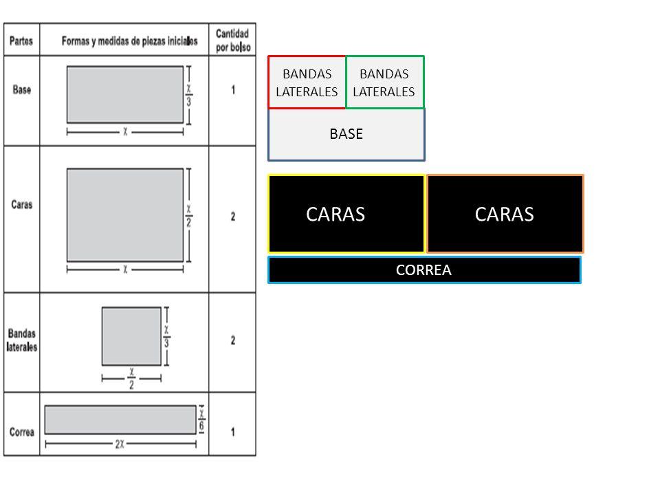 BASE BANDAS LATERALES CORREA CARASSECARAS