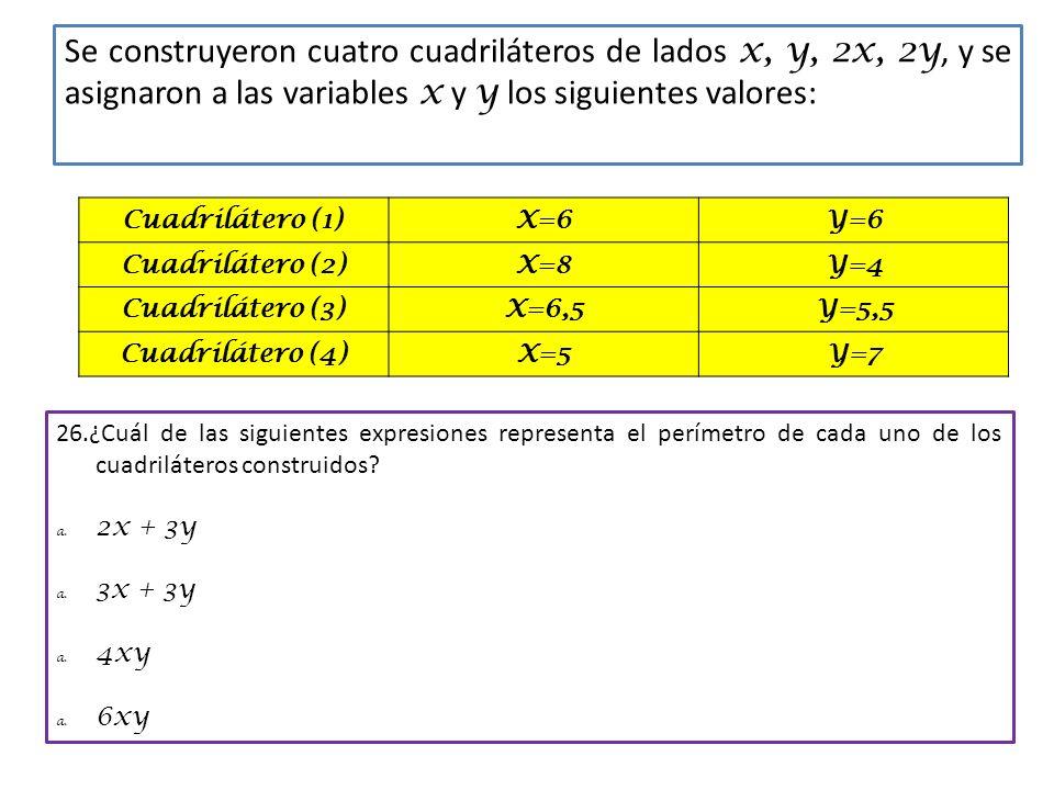 Se construyeron cuatro cuadriláteros de lados x, y, 2x, 2y, y se asignaron a las variables x y y los siguientes valores: Cuadrilátero (1)X=6Y=6 Cuadri