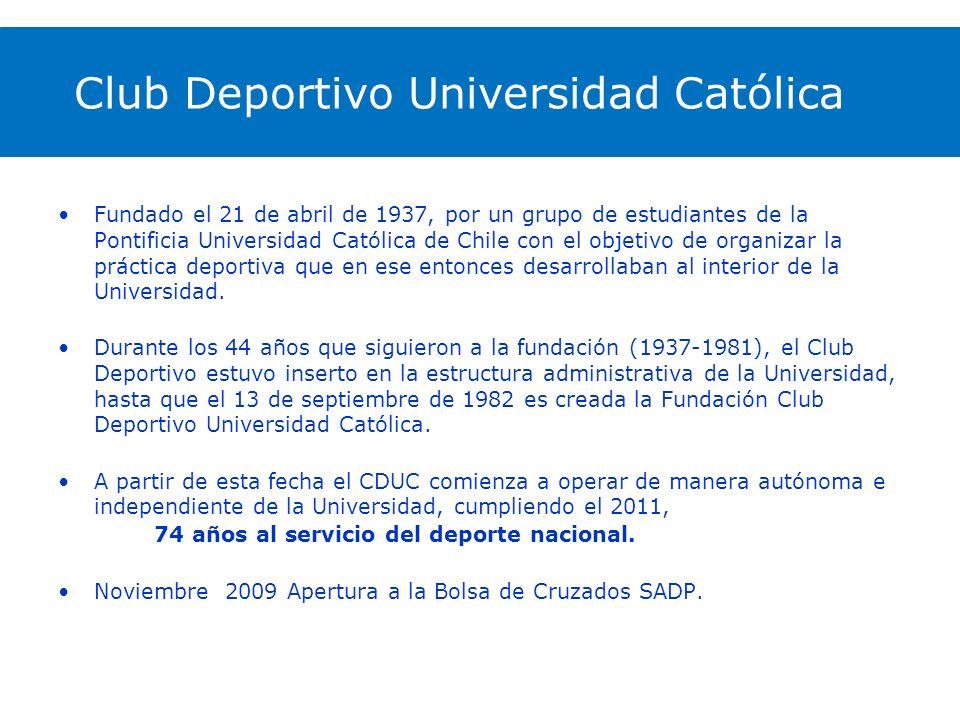 Club Deportivo Universidad Católica Fundado el 21 de abril de 1937, por un grupo de estudiantes de la Pontificia Universidad Católica de Chile con el objetivo de organizar la práctica deportiva que en ese entonces desarrollaban al interior de la Universidad.