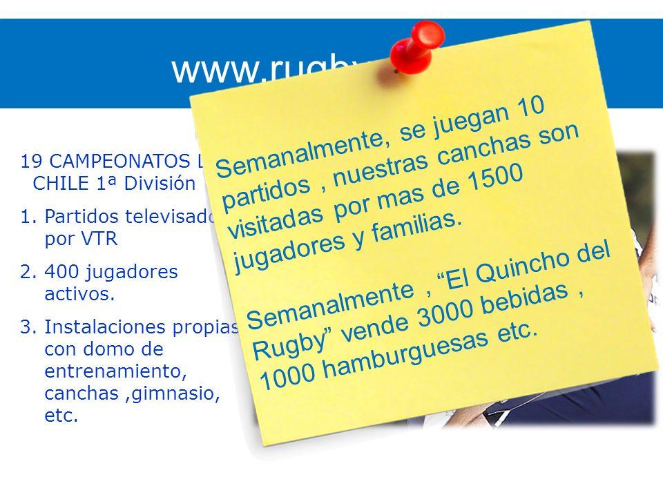 19 CAMPEONATOS DE CHILE 1ª División 1.Partidos televisados por VTR 2.400 jugadores activos. 3.Instalaciones propias con domo de entrenamiento, canchas