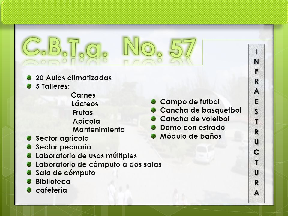 20 Aulas climatizadas 5 Talleres: Carnes Lácteos Frutas Apícola Mantenimiento Sector agrícola Sector pecuario Laboratorio de usos múltiples Laboratori