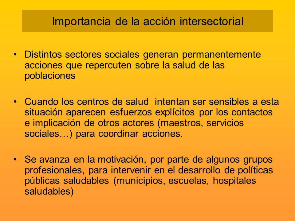 Importancia de la acción intersectorial Distintos sectores sociales generan permanentemente acciones que repercuten sobre la salud de las poblaciones