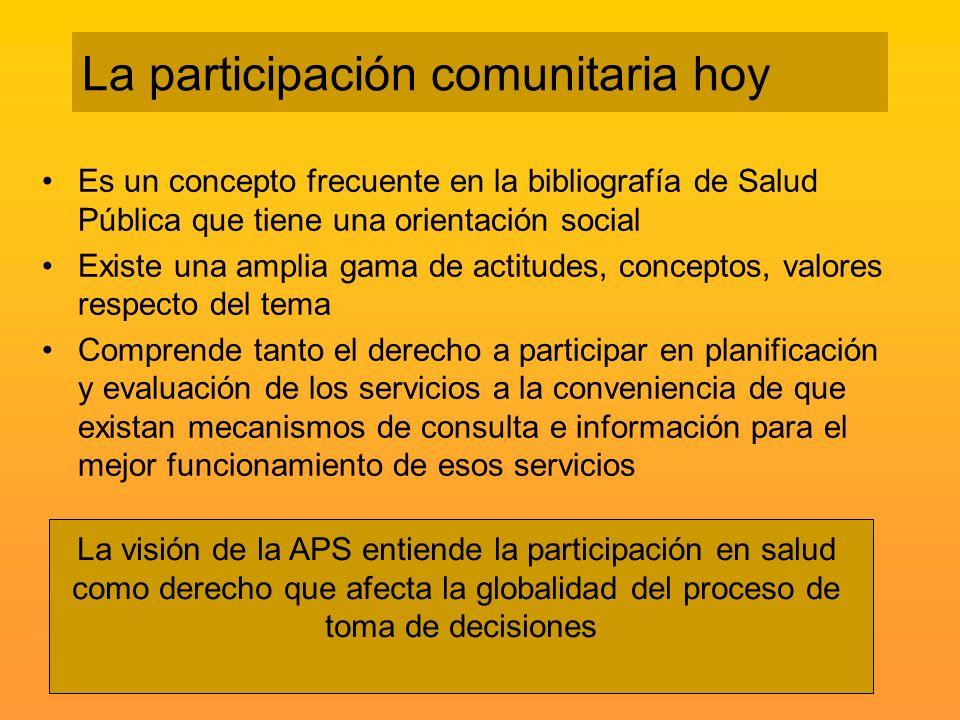 La participación comunitaria hoy Es un concepto frecuente en la bibliografía de Salud Pública que tiene una orientación social Existe una amplia gama
