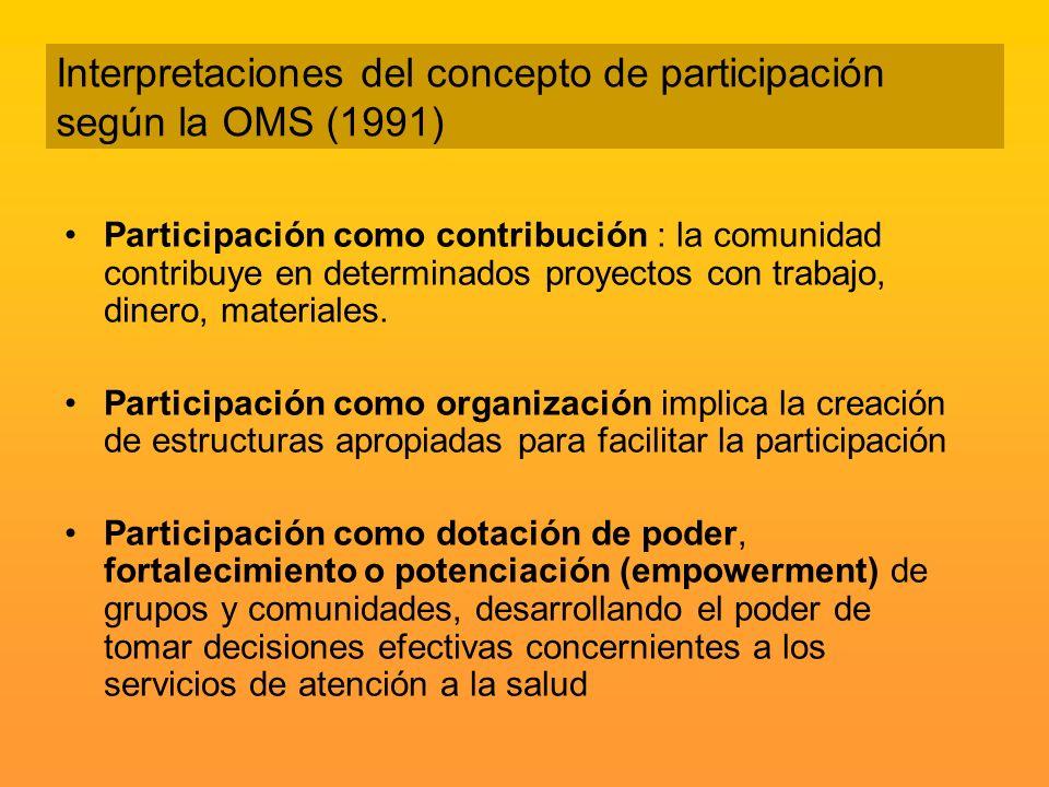Interpretaciones del concepto de participación según la OMS (1991) Participación como contribución : la comunidad contribuye en determinados proyectos