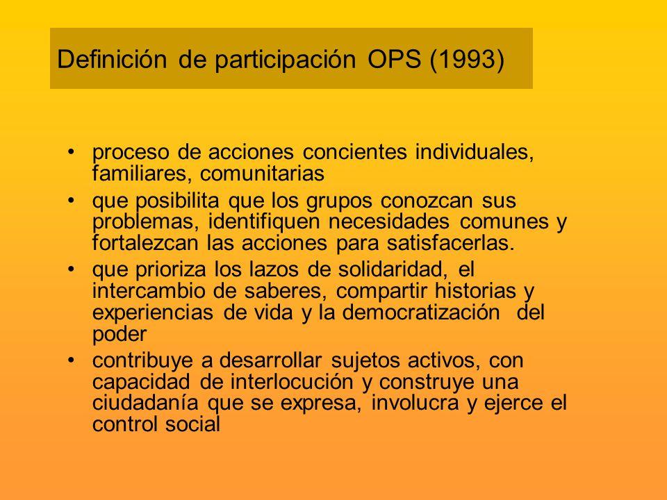 Definición de participación OPS (1993) proceso de acciones concientes individuales, familiares, comunitarias que posibilita que los grupos conozcan su