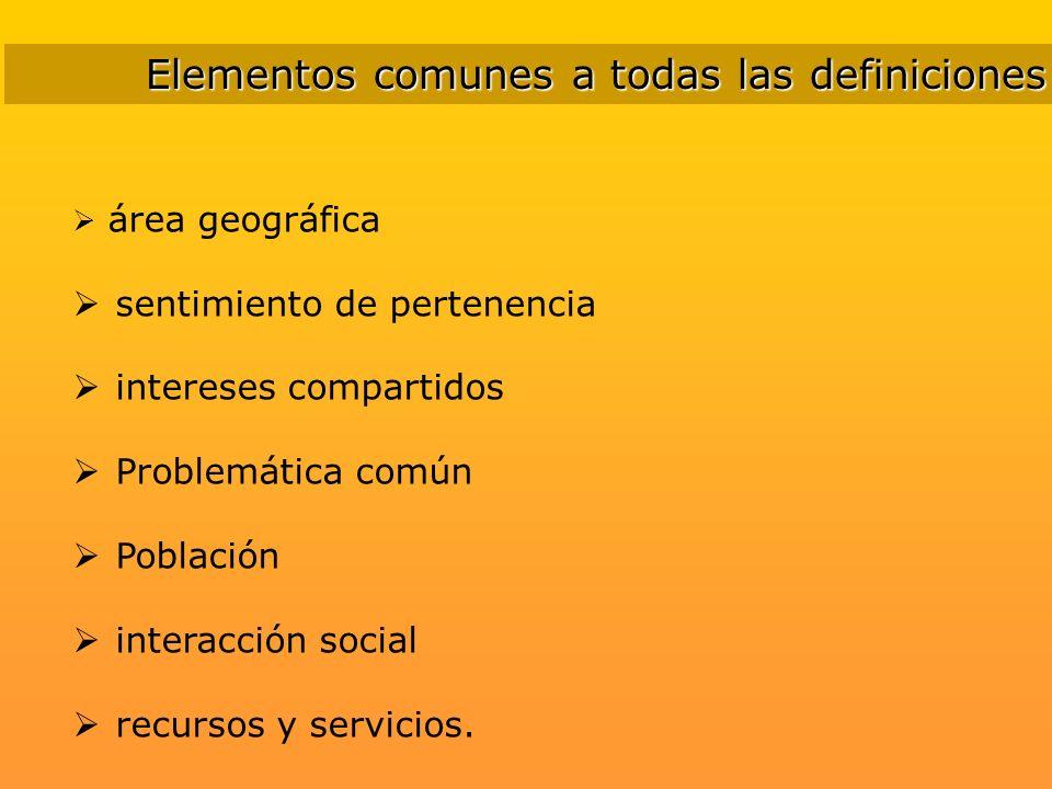 área geográfica sentimiento de pertenencia intereses compartidos Problemática común Población interacción social recursos y servicios. Elementos comun