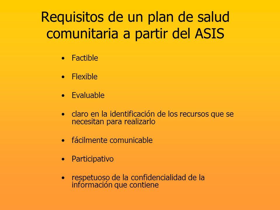 Componentes y aspectos que guían la confección del ASIS.