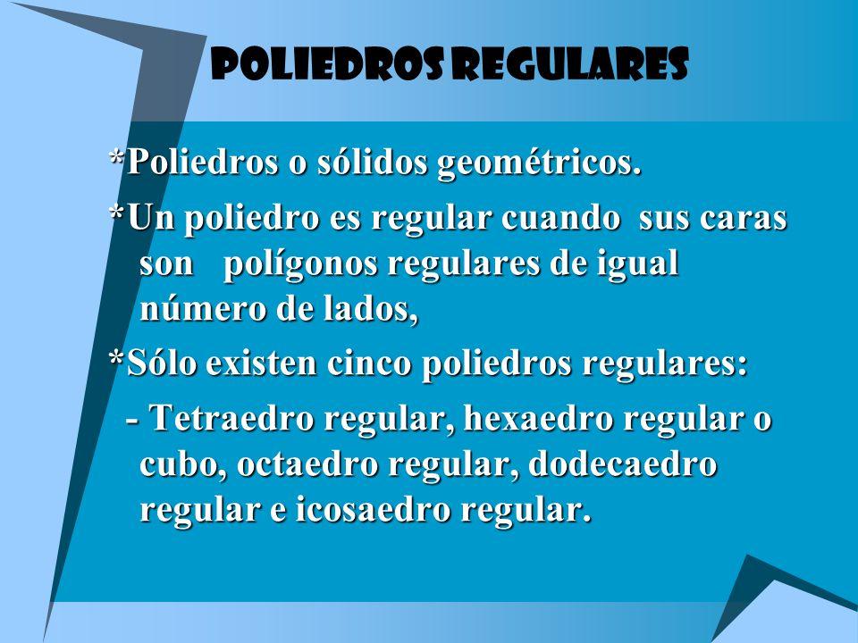 POLIEDROS REGULARES *Poliedros o sólidos geométricos. *Un poliedro es regular cuando sus caras son polígonos regulares de igual número de lados, *Sólo