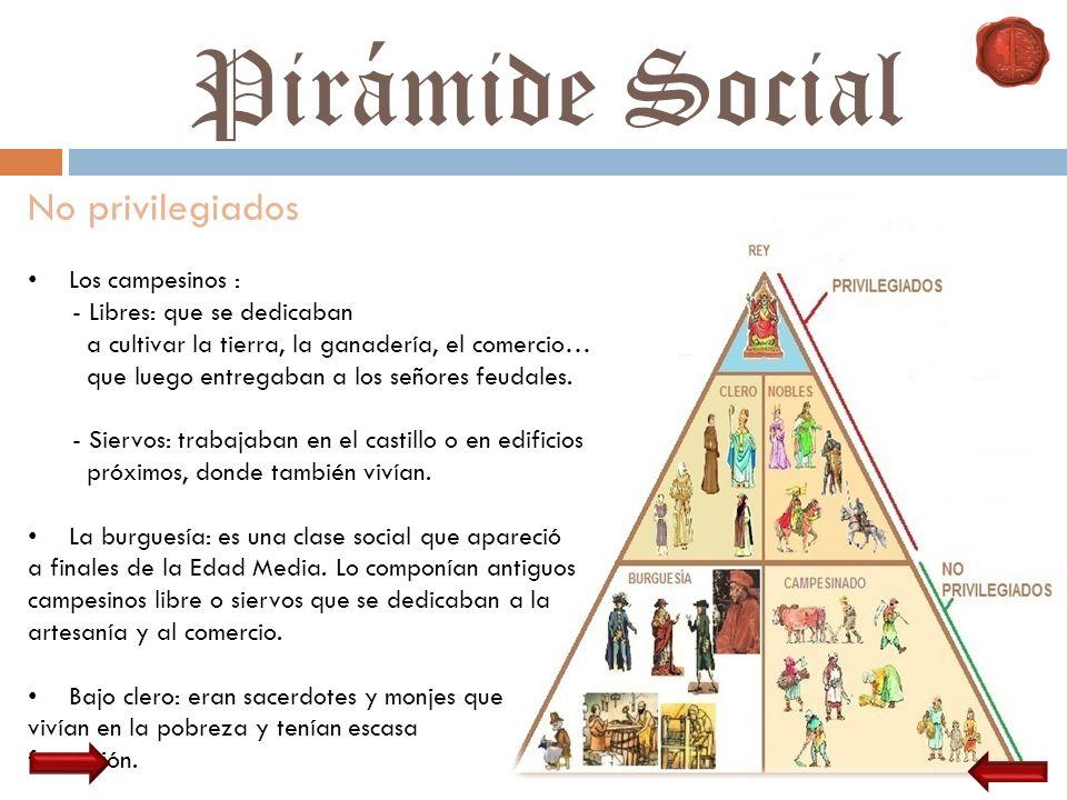 Pirámide Social No privilegiados Los campesinos : - Libres: que se dedicaban a cultivar la tierra, la ganadería, el comercio… que luego entregaban a l