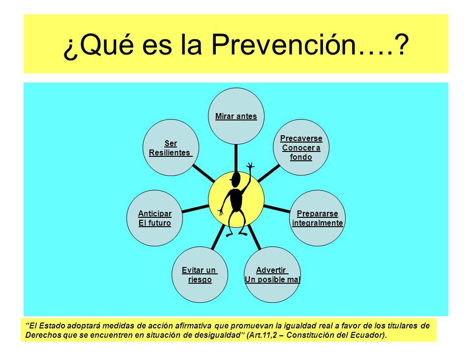 ¿Qué es la Prevención….? Mirar antes Precaverse Conocer a fondo Prepararse integralmente Advertir Un posible mal Evitar un riesgo Anticipar El futuro