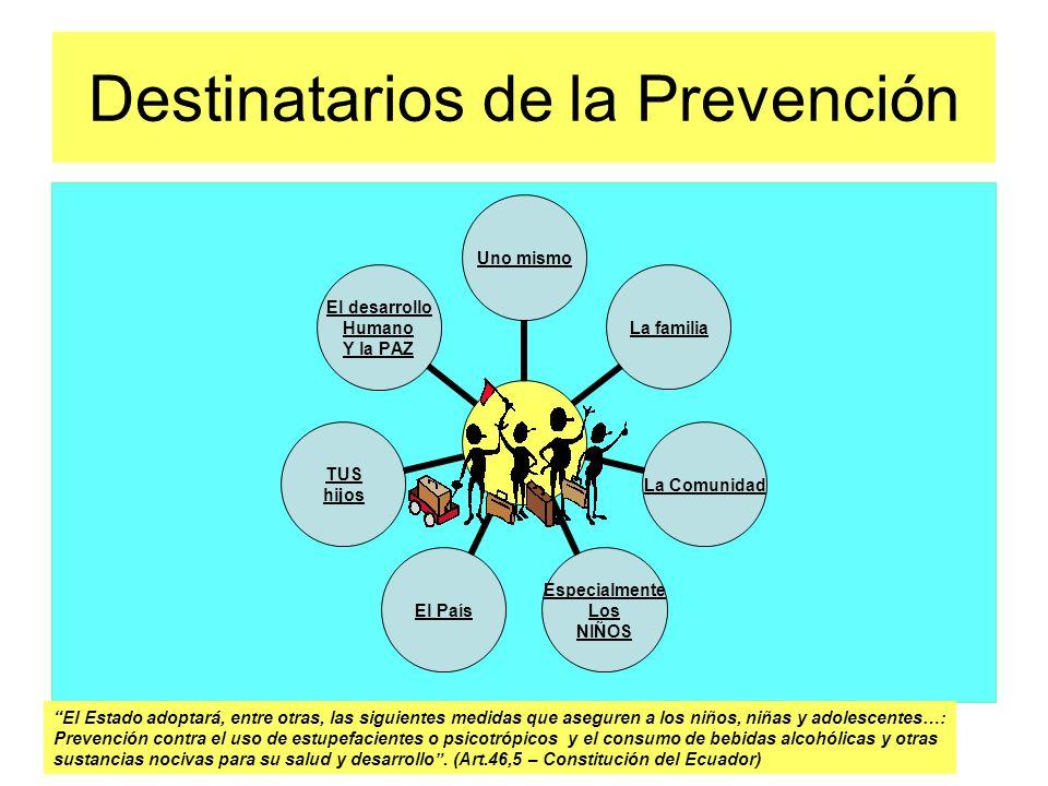 Destinatarios de la Prevención Uno mismoLa familiaLa Comunidad Especialmente Los NIÑOS El País TUS hijos El desarrollo Humano Y la PAZ El Estado adopt