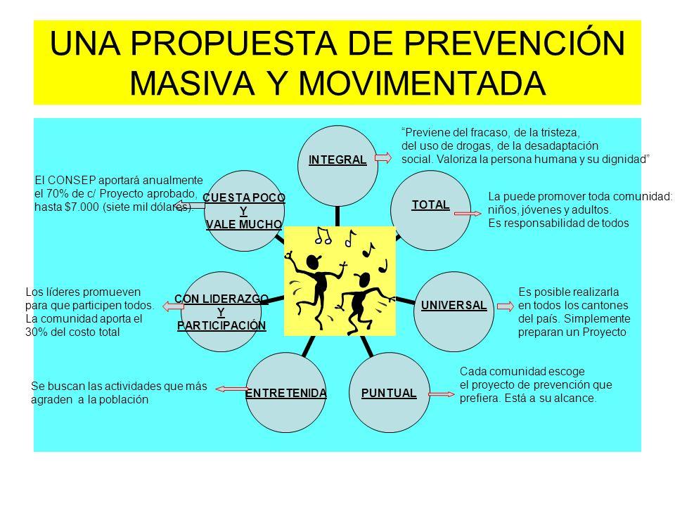 UNA PROPUESTA DE PREVENCIÓN MASIVA Y MOVIMENTADA INTEGRALTOTALUNIVERSAL PUNTUALENTRETENIDA CON LIDERAZGO Y PARTICIPACIÓN CUESTA POCO Y VALE MUCHO Prev