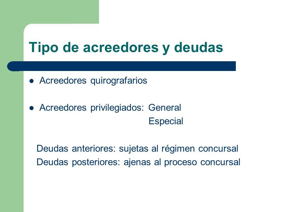 Tipo de acreedores y deudas Acreedores quirografarios Acreedores privilegiados: General Especial Deudas anteriores: sujetas al régimen concursal Deuda