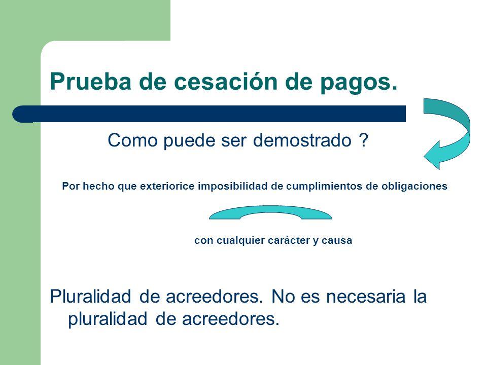Requisitos para una verificación de crédito (cont 1) Domicilio legal que constituye (sede del Juzgado) Causa u origen de la deuda.
